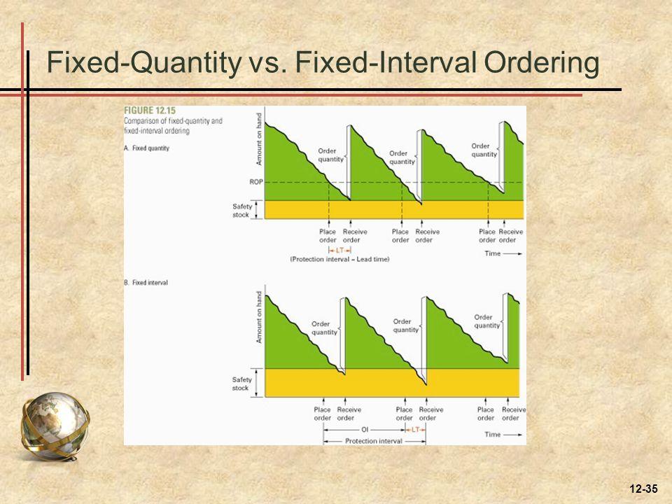 Fixed-Quantity vs. Fixed-Interval Ordering 12-35