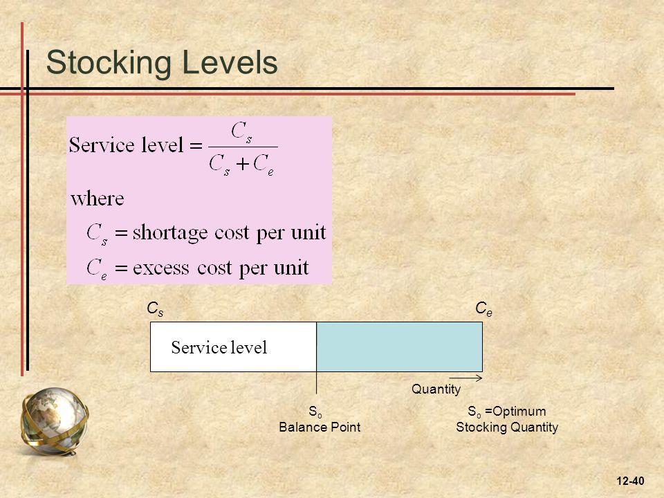 Stocking Levels Service level S o Balance Point Quantity CsCs CeCe S o =Optimum Stocking Quantity 12-40