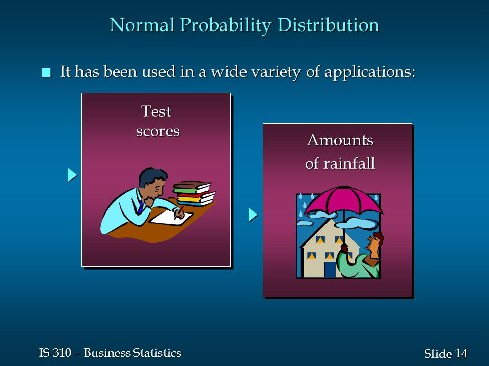 14 Slide IS 310 – Business Statistics Amounts of rainfall Amounts Normal Probability Distribution n It has been used in a wide variety of applications