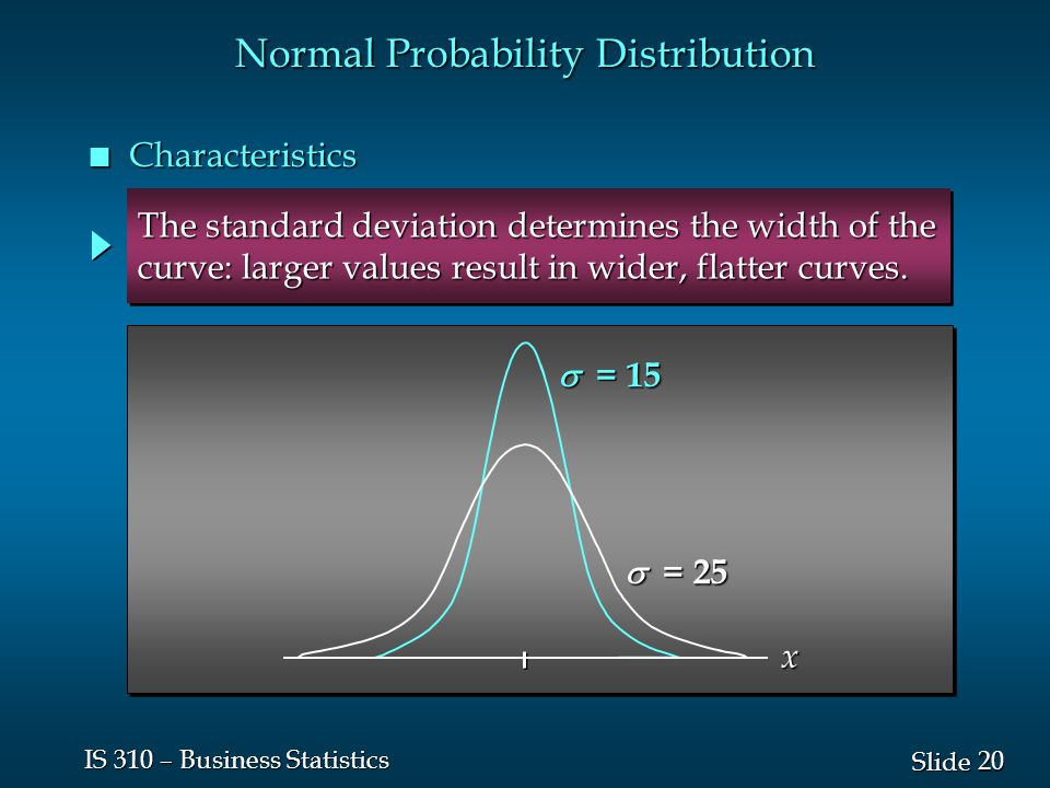 20 Slide IS 310 – Business Statistics Normal Probability Distribution n Characteristics  = 15  = 25 The standard deviation determines the width of