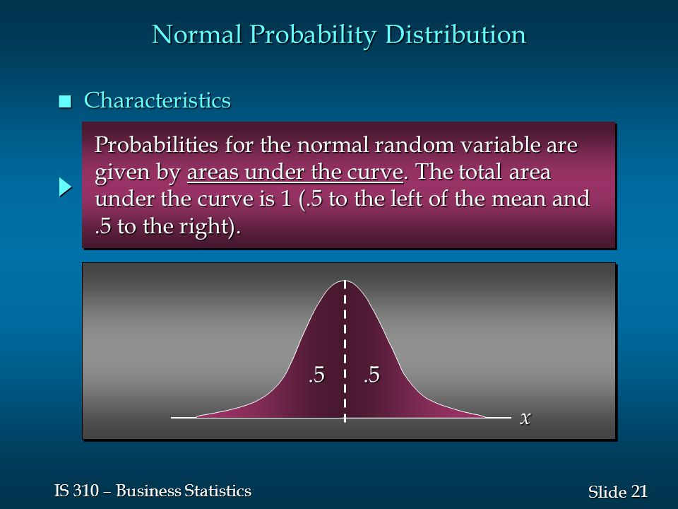 21 Slide IS 310 – Business Statistics Probabilities for the normal random variable are Probabilities for the normal random variable are given by areas