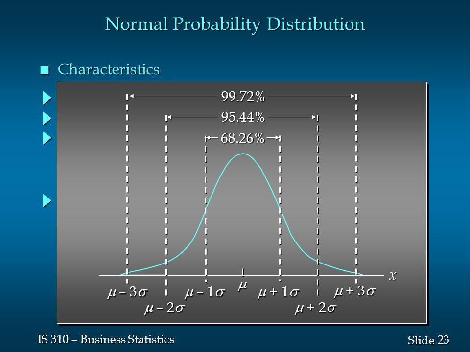 23 Slide IS 310 – Business Statistics Normal Probability Distribution n Characteristics x  – 3   – 1   – 2   + 1   + 2   + 3  68.26% 95.4