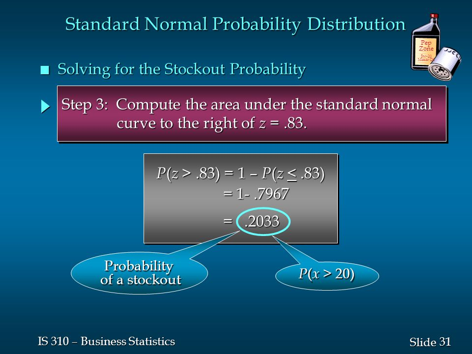 31 Slide IS 310 – Business Statistics P ( z >.83) = 1 – P ( z.83) = 1 – P ( z <.83) = 1-.7967 = 1-.7967 =.2033 =.2033 P ( z >.83) = 1 – P ( z.83) = 1 – P ( z <.83) = 1-.7967 = 1-.7967 =.2033 =.2033 n Solving for the Stockout Probability Step 3: Compute the area under the standard normal curve to the right of z =.83.