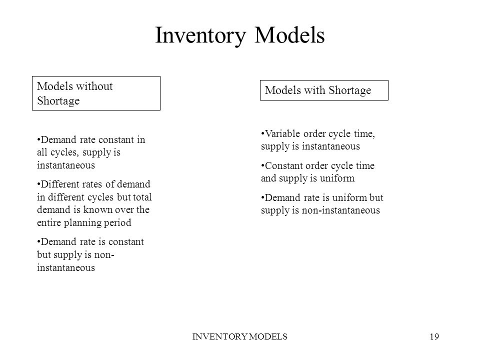 INVENTORY MODELS19 Inventory Models Models without Shortage Demand rate constant in all cycles, supply is instantaneous Different rates of demand in d