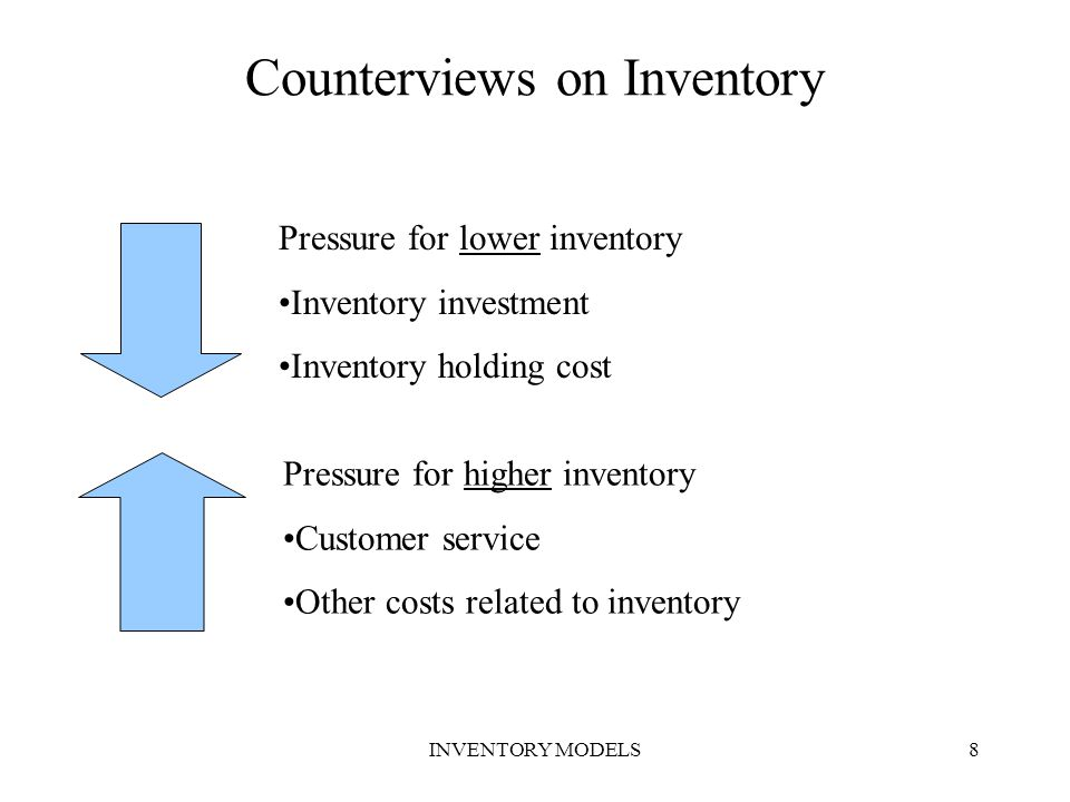 INVENTORY MODELS8 Counterviews on Inventory Pressure for lower inventory Inventory investment Inventory holding cost Pressure for higher inventory Cus