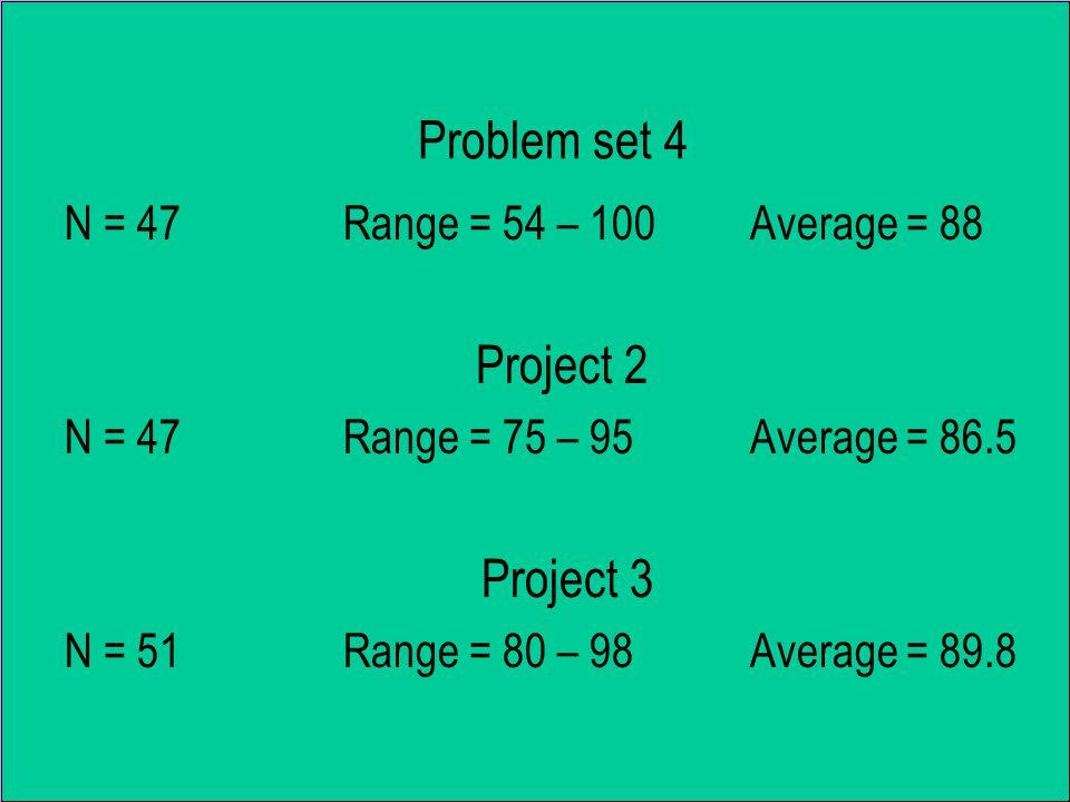 5.3.The economic order quantity (EOQ) model 5.3.5.