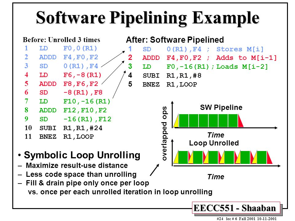 EECC551 - Shaaban #24 lec # 6 Fall 2001 10-11-2001 Software Pipelining Example Before: Unrolled 3 times 1 LDF0,0(R1) 2 ADDDF4,F0,F2 3 SD0(R1),F4 4 LDF