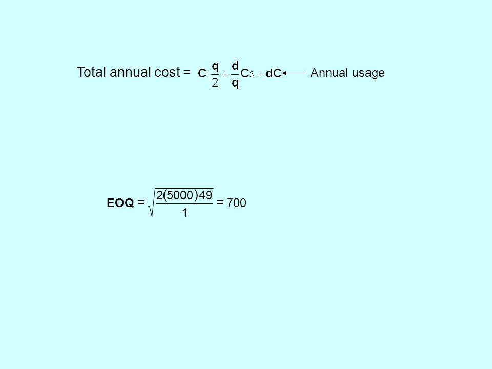 Total annual cost = Annual usage 700 1 4950002  )( EOQ