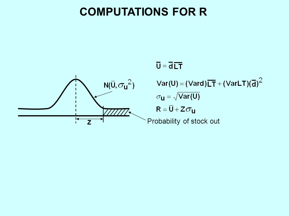 COMPUTATIONS FOR R Z Probability of stock out
