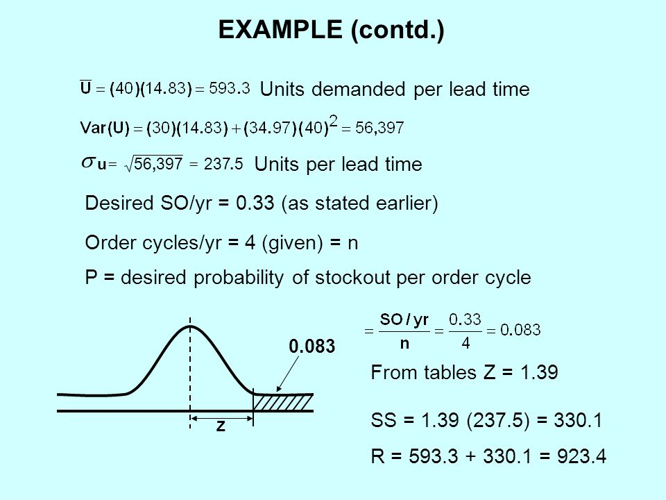  EXAMPLE (contd.) Units demanded per lead time 523739756.,u  Units per lead time Desired SO/yr = 0.33 (as stated earlier) P = desired probability of stockout per order cycle From tables Z = 1.39 SS = 1.39 (237.5) = 330.1 R = 593.3 + 330.1 = 923.4 Z 0.083 Order cycles/yr = 4 (given) = n