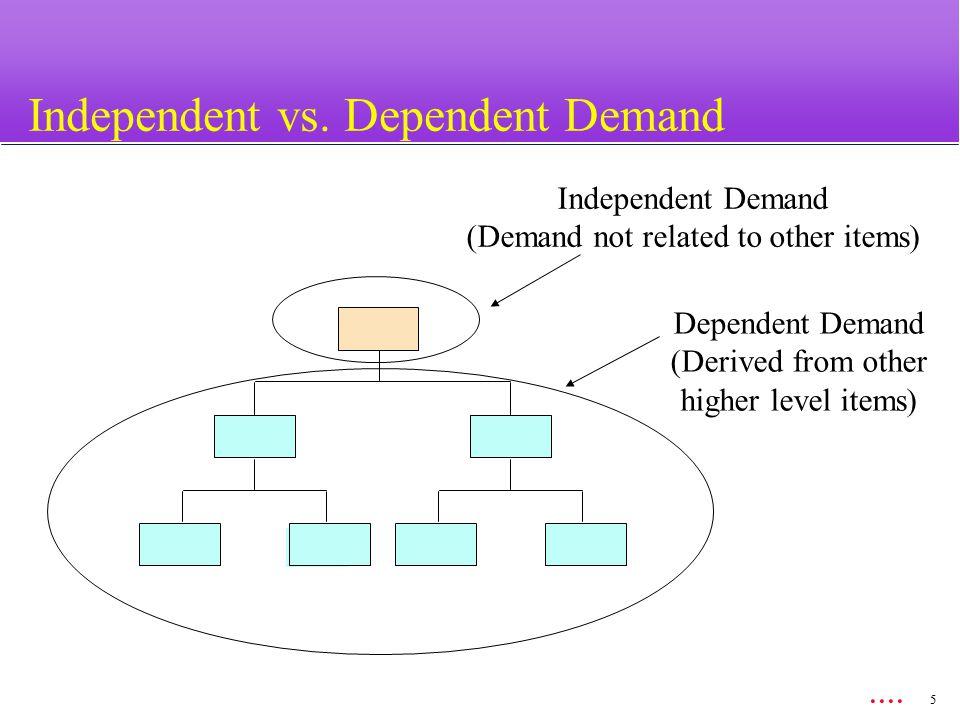 26 Miscellaneous Systems Optional Replenishment System Q = minimum acceptable order quantity If q > Q, order q.