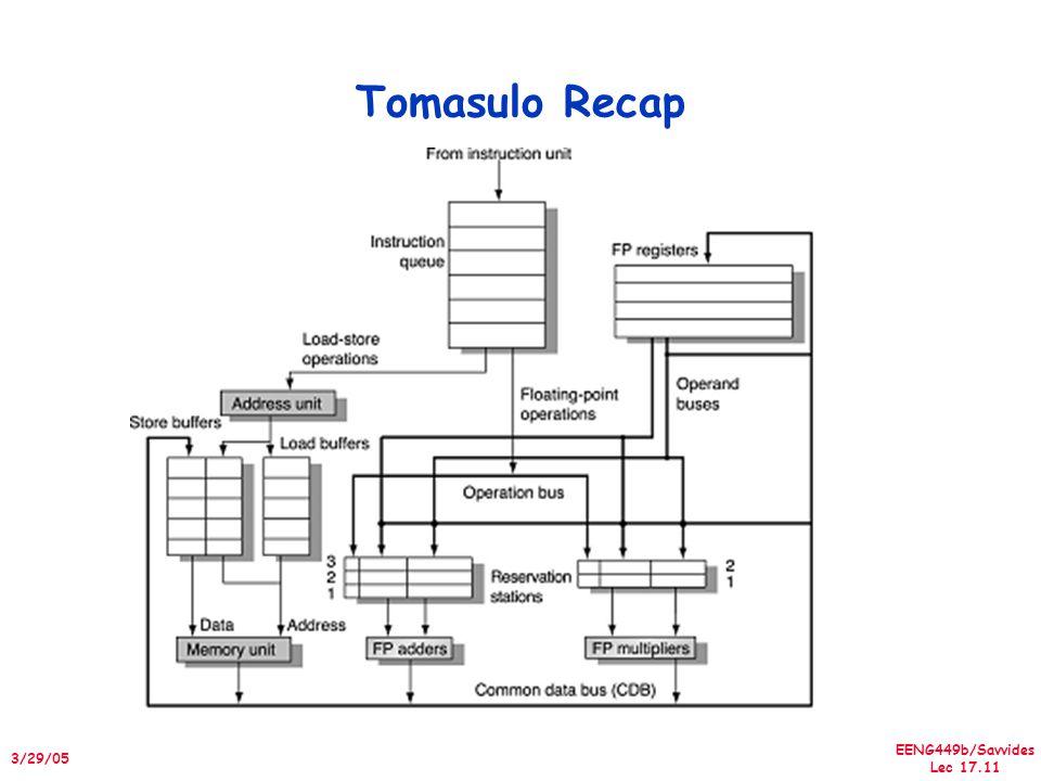 EENG449b/Savvides Lec 17.11 3/29/05 Tomasulo Recap