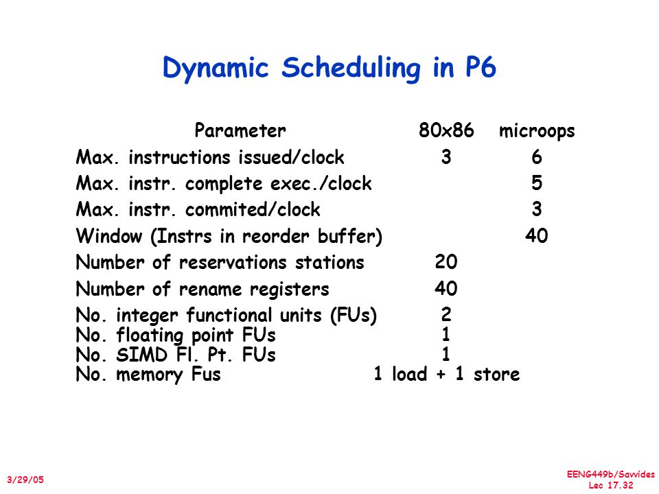 EENG449b/Savvides Lec 17.32 3/29/05 Dynamic Scheduling in P6 Parameter80x86microops Max. instructions issued/clock36 Max. instr. complete exec./clock5