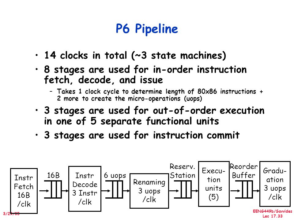 EENG449b/Savvides Lec 17.33 3/29/05 P6 Pipeline 14 clocks in total (~3 state machines) 8 stages are used for in-order instruction fetch, decode, and issue –Takes 1 clock cycle to determine length of 80x86 instructions + 2 more to create the micro-operations (uops) 3 stages are used for out-of-order execution in one of 5 separate functional units 3 stages are used for instruction commit Instr Fetch 16B /clk Instr Decode 3 Instr /clk Renaming 3 uops /clk Execu- tion units (5) Gradu- ation 3 uops /clk 16B6 uops Reserv.