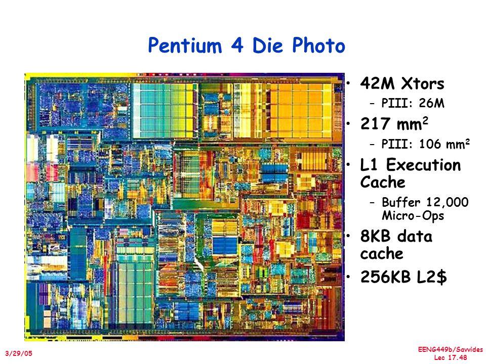 EENG449b/Savvides Lec 17.48 3/29/05 Pentium 4 Die Photo 42M Xtors –PIII: 26M 217 mm 2 –PIII: 106 mm 2 L1 Execution Cache –Buffer 12,000 Micro-Ops 8KB data cache 256KB L2$