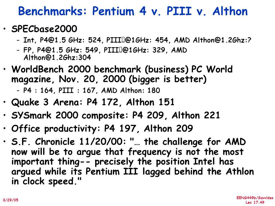 EENG449b/Savvides Lec 17.49 3/29/05 Benchmarks: Pentium 4 v.