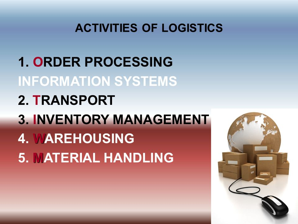 ACTIVITIES OF LOGISTICS 1. ORDER PROCESSING INFORMATION SYSTEMS 2.