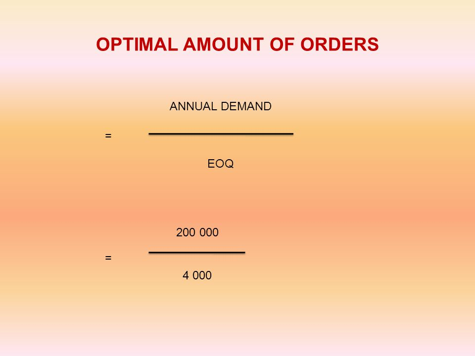 OPTIMAL AMOUNT OF ORDERS = ANNUAL DEMAND EOQ = 200 000 4 000