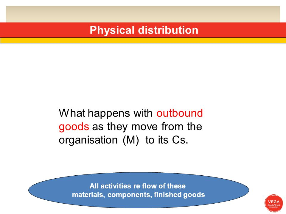 Physical distribution What happens with outbound goods as they move from the organisation (M) to its Cs.