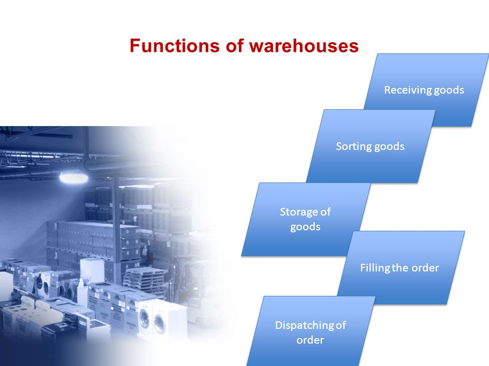 Functions of warehouses Receiving goods Sorting goods Storage of goods Filling the order Dispatching of order