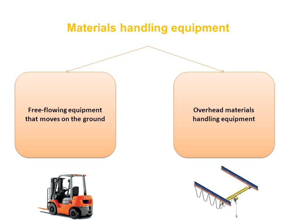 Free-flowing equipment that moves on the ground Overhead materials handling equipment