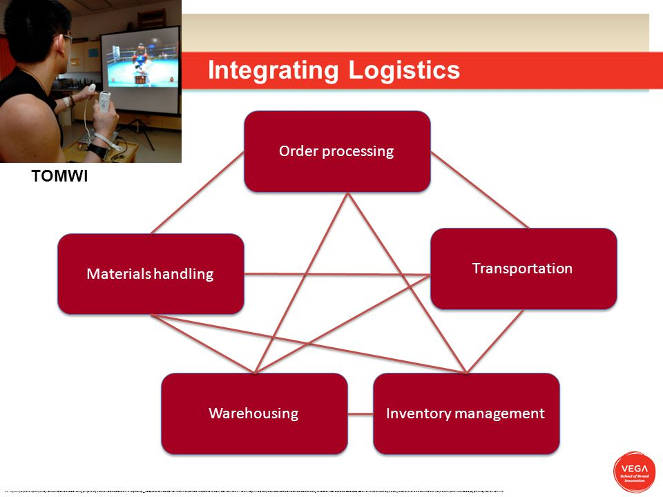 Integrating Logistics Order processing Inventory management Transportation Warehousing Materials handling Pic: http://www.google.co.za/imgres imgurl=http://kotaku.com/assets/resources/2007/05/wii.jpg&imgrefurl=http://kotaku.com/260840/canada-uses-wii-in-hospitals&usg=__Uk2Ojzm9fX3WGTIvKJ0uJFjGiuk=&h=918&w=1024&sz=103&hl=en&start=0&tbnid=Xc9KY1DeBLNCwM:&tbnh=111&tbnw=140&prev=/images%3Fq%3Dwii%26um%3D1%26hl%3Den%26rlz%3D1R2RNSN_enZA388%26biw%3D1003%26bih%3D539%26tbs%3Disch:1&um=1&itbs=1&iact=hc&vpx=249&vpy=215&dur=1344&hovh=213&hovw=237&tx=115&ty=123&ei=MgNZTKWKLM6WOJrv2cgJ&page=1&ndsp=16&ved=1t:429,r:7,s:0 TOMWI