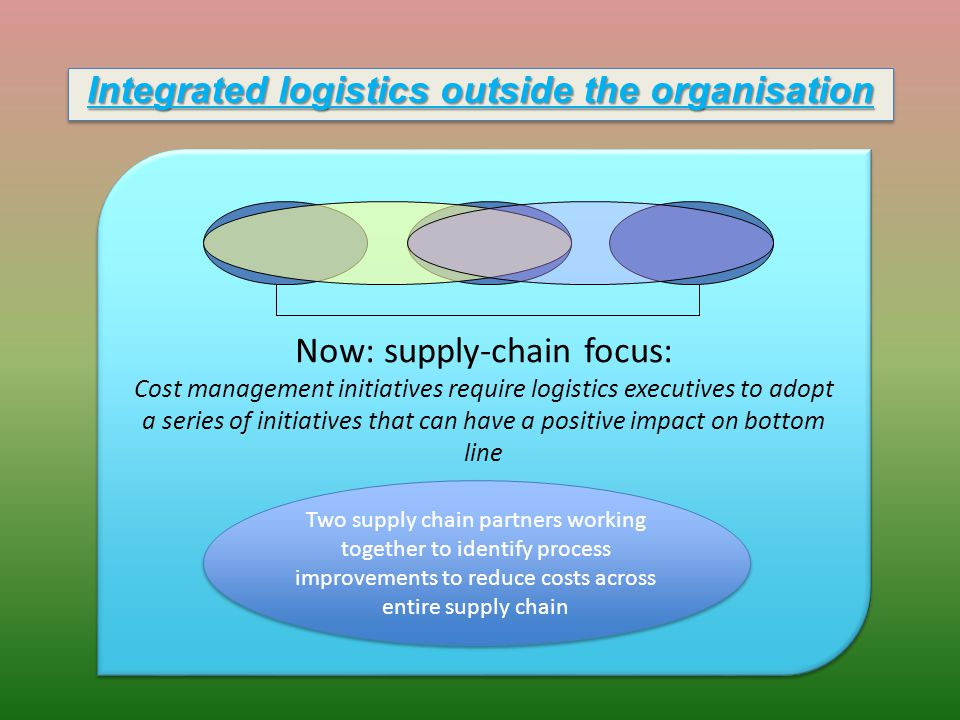 Now: supply-chain focus: Cost management initiatives require logistics executives to adopt a series of initiatives that can have a positive impact on bottom line Now: supply-chain focus: Cost management initiatives require logistics executives to adopt a series of initiatives that can have a positive impact on bottom line Integrated logistics outside the organisation Two supply chain partners working together to identify process improvements to reduce costs across entire supply chain