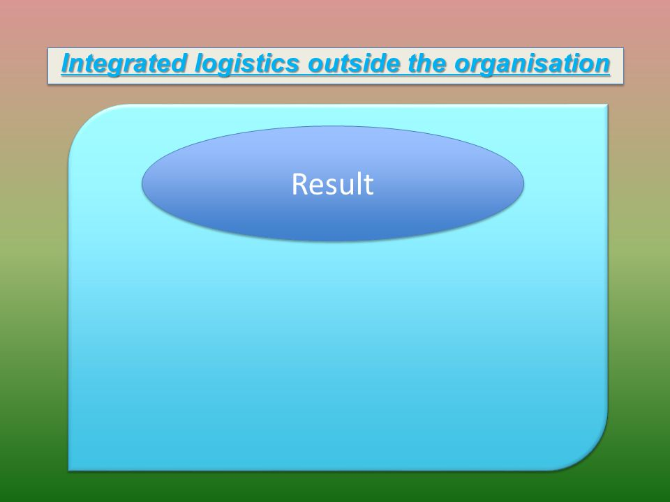 Integrated logistics outside the organisation Result