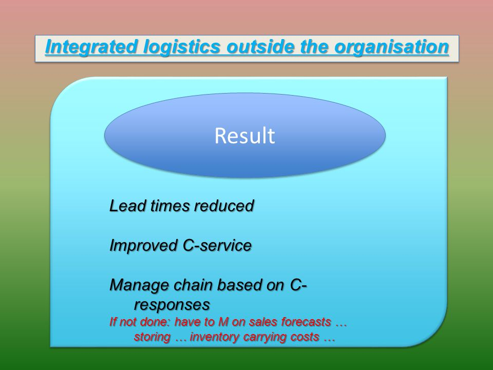 Integrated logistics outside the organisation Result Lead times reduced Improved C-service Manage chain based on C- responses If not done: have to M on sales forecasts … storing … inventory carrying costs …