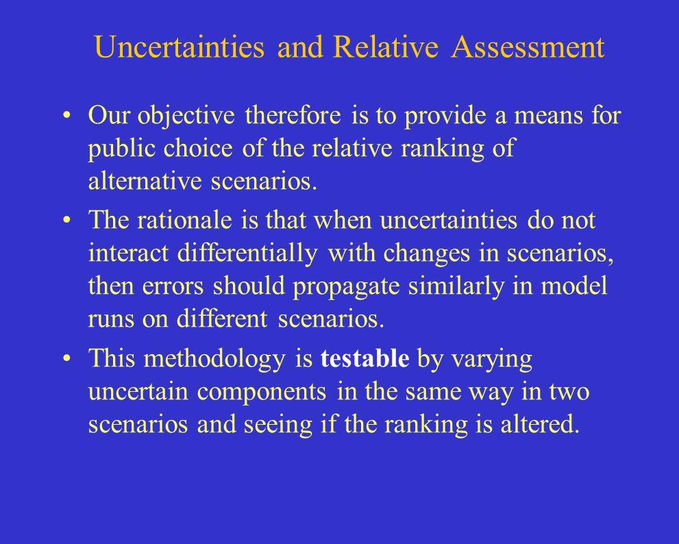 How we reduce the impact of uncertainties on regional planning.