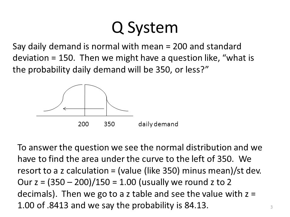 Q System 3 Say daily demand is normal with mean = 200 and standard deviation = 150.