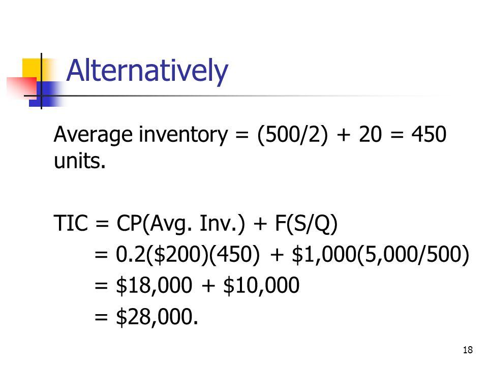 18 Alternatively Average inventory = (500/2) + 20 = 450 units.