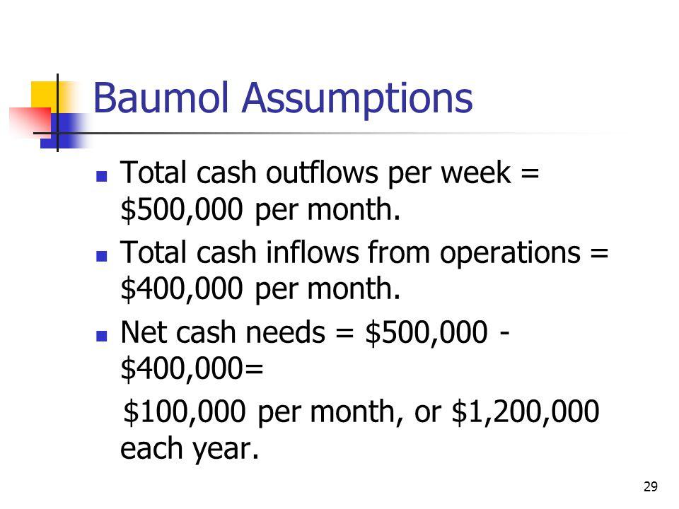 29 Baumol Assumptions Total cash outflows per week = $500,000 per month.