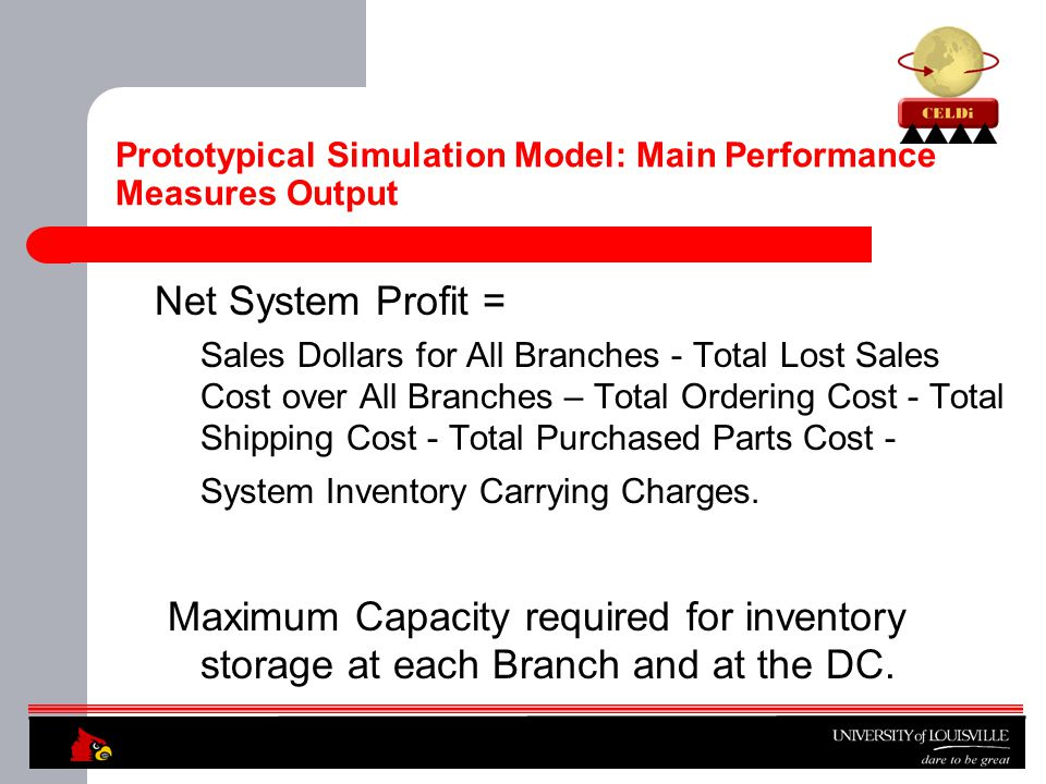 Prototypical Simulation Model: Main Performance Measures Output Net System Profit = Sales Dollars for All Branches - Total Lost Sales Cost over All Branches – Total Ordering Cost - Total Shipping Cost - Total Purchased Parts Cost - System Inventory Carrying Charges.