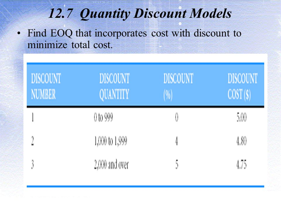 12.7 Quantity Discount Models Find EOQ that incorporates cost with discount to minimize total cost.