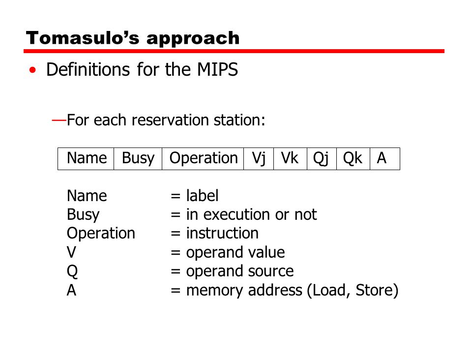 Tomasulo's approach Definitions for the MIPS —For each reservation station: Name Busy Operation Vj Vk Qj Qk A Name = label Busy = in execution or not