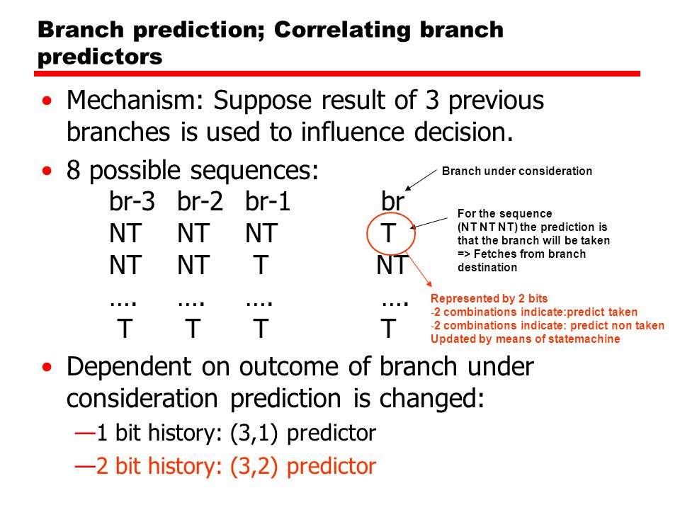 Branch prediction; Correlating branch predictors Mechanism: Suppose result of 3 previous branches is used to influence decision.