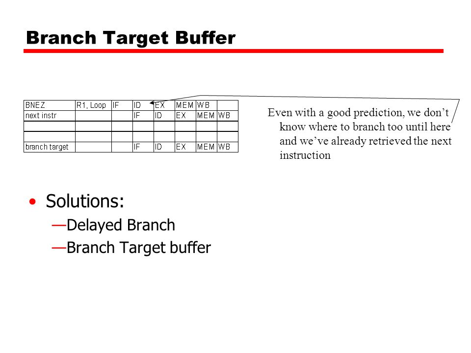 Branch Target Buffer Solutions: —Delayed Branch —Branch Target buffer Even with a good prediction, we don't know where to branch too until here and we've already retrieved the next instruction