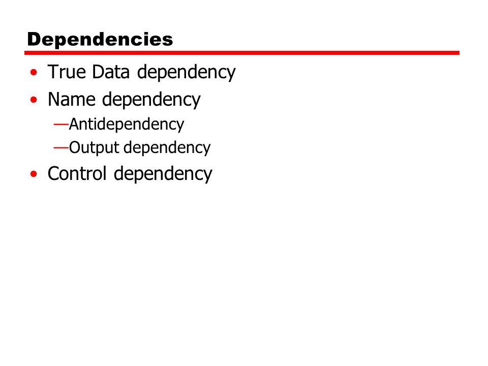 Dependencies True Data dependency Name dependency —Antidependency —Output dependency Control dependency