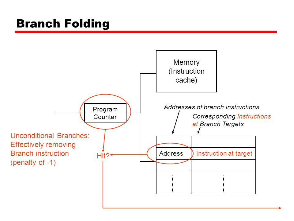 Branch Folding Memory (Instruction cache) Program Counter AddressInstruction at target Corresponding Instructions at Branch Targets Addresses of branch instructions Hit.