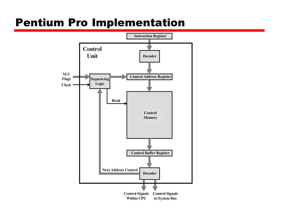 Pentium Pro Implementation