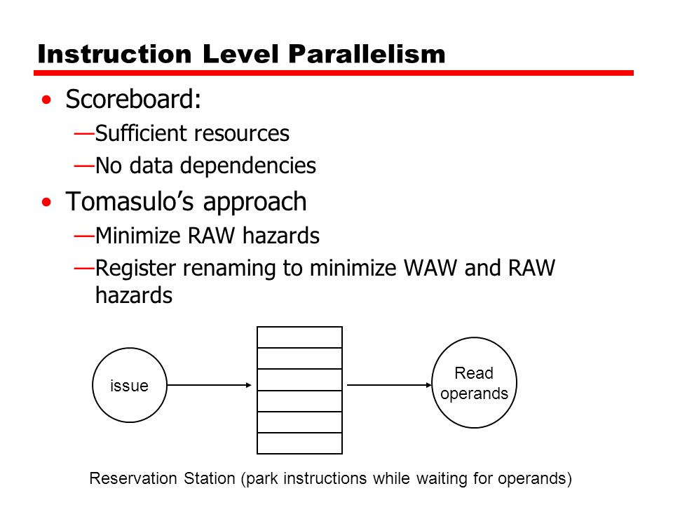 Instruction Level Parallelism Scoreboard: —Sufficient resources —No data dependencies Tomasulo's approach —Minimize RAW hazards —Register renaming to minimize WAW and RAW hazards issue Read operands Reservation Station (park instructions while waiting for operands)