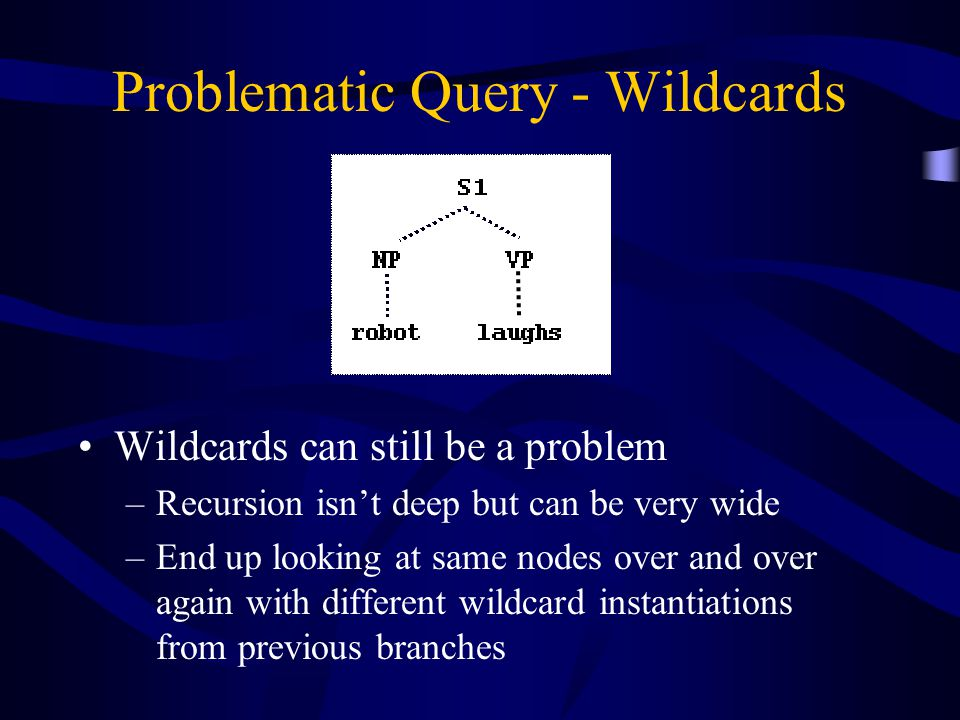 Problematic Query - Wildcards Wildcards can still be a problem –Recursion isn't deep but can be very wide –End up looking at same nodes over and over again with different wildcard instantiations from previous branches
