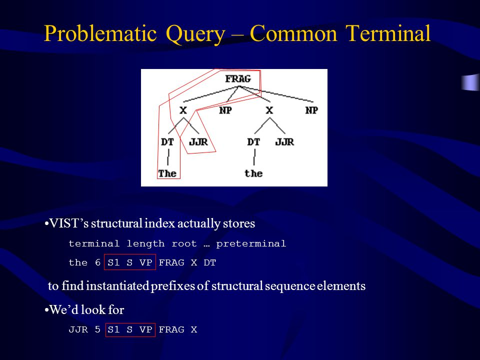 Problematic Query – Common Terminal VIST's structural index actually stores terminal length root … preterminal the 6 S1 S VP FRAG X DT to find instantiated prefixes of structural sequence elements We'd look for JJR 5 S1 S VP FRAG X