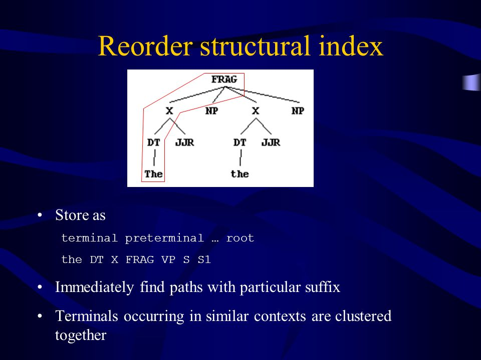 Reorder structural index Store as terminal preterminal … root the DT X FRAG VP S S1 Immediately find paths with particular suffix Terminals occurring in similar contexts are clustered together