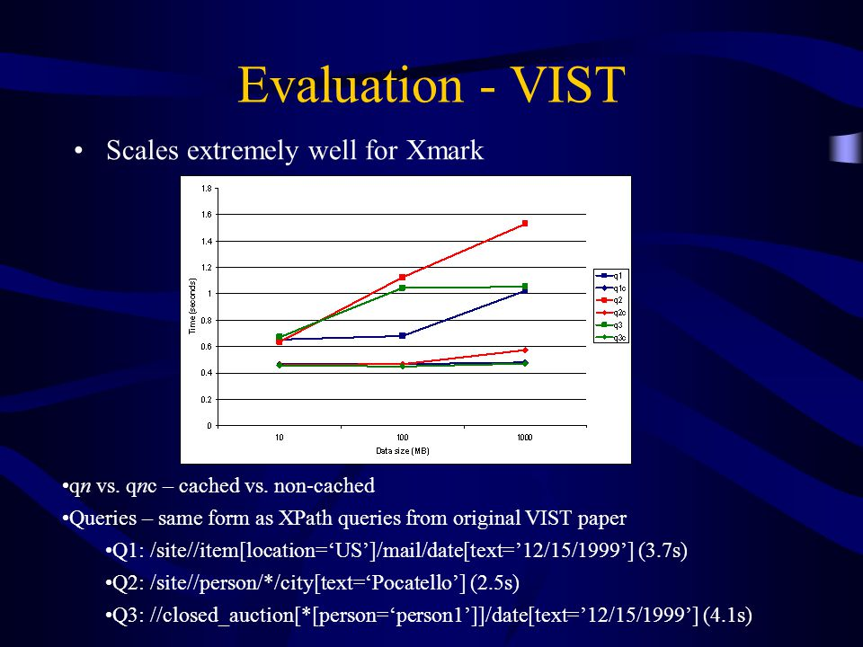 Evaluation - VIST Scales extremely well for Xmark qn vs.