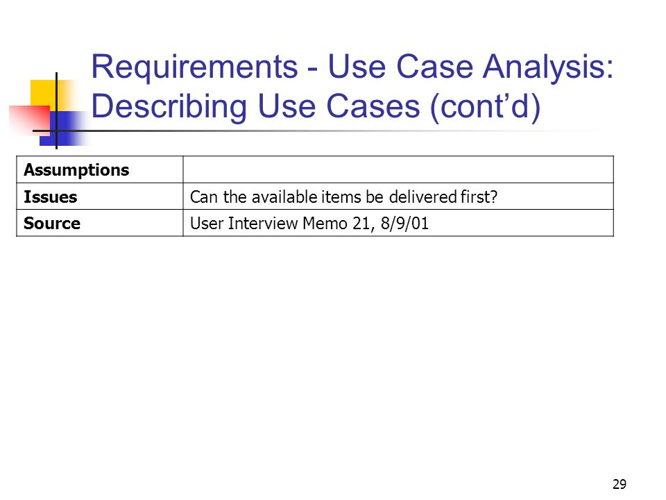 29 Requirements - Use Case Analysis: Describing Use Cases (cont'd) Assumptions IssuesCan the available items be delivered first? SourceUser Interview