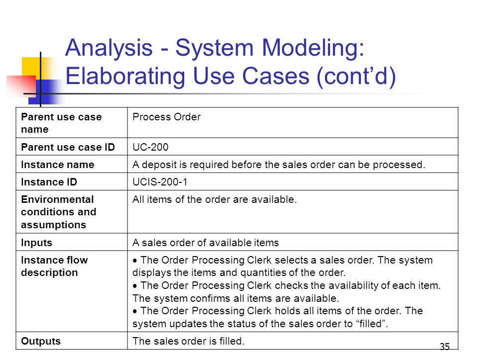 35 Analysis - System Modeling: Elaborating Use Cases (cont'd) Parent use case name Process Order Parent use case IDUC-200 Instance nameA deposit is re