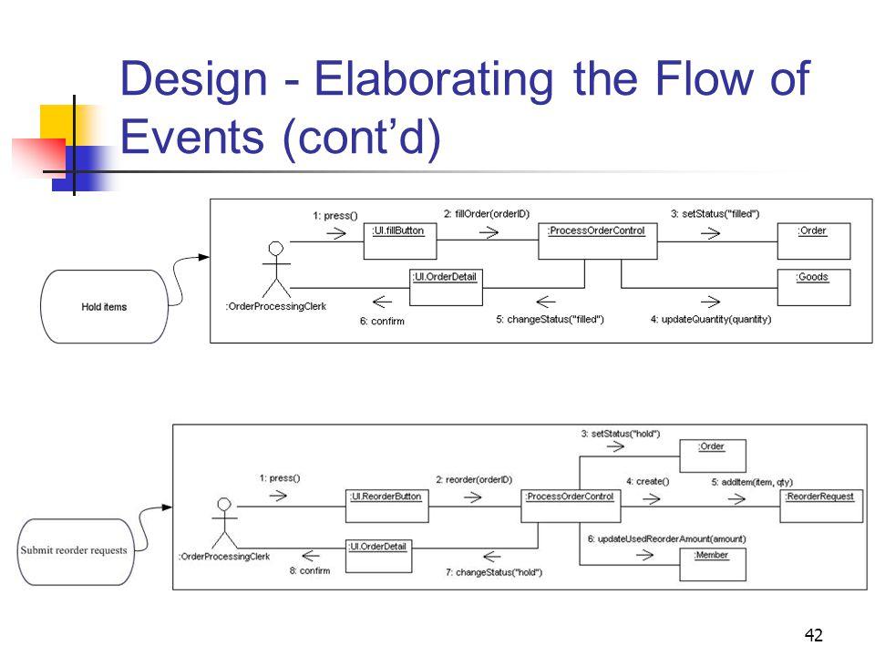 42 Design - Elaborating the Flow of Events (cont'd)