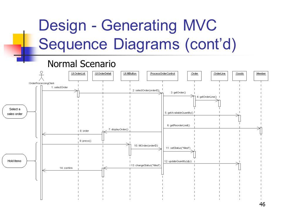 46 Design - Generating MVC Sequence Diagrams (cont'd) Normal Scenario